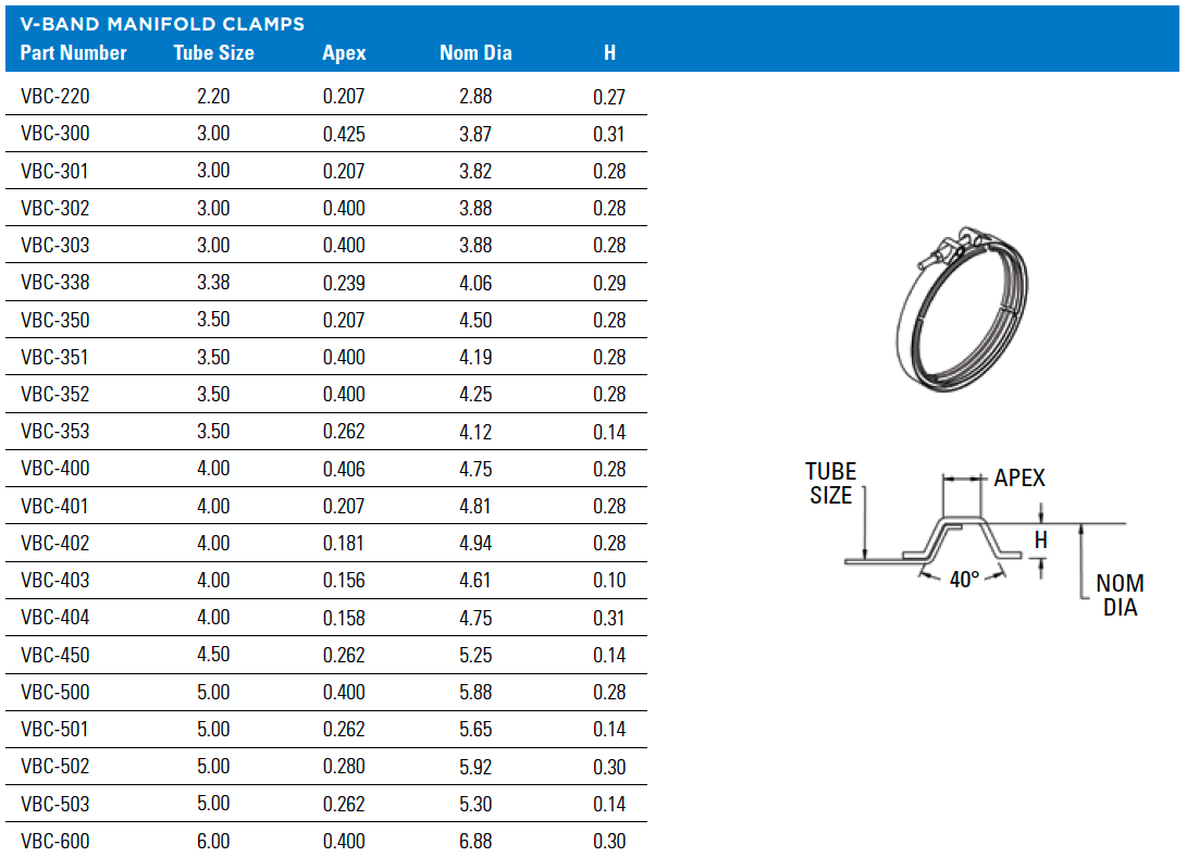StackBreaks_Clamps_chart2