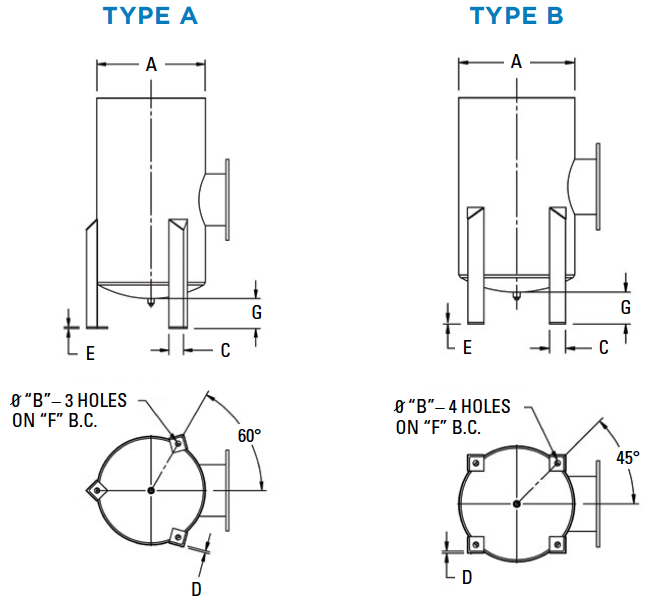 MOUNTING SUPPORTS_diagram